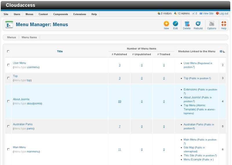 Content Management System Cms Global Nexchange Solutions